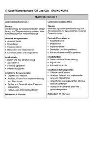 thumbnail of Lehrplan-Informatik-QF-zur-Vorlage-in-der-Fachkonferenz-2015
