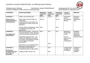 thumbnail of PSW-Schulcurriculum-Sek-I-2016-11