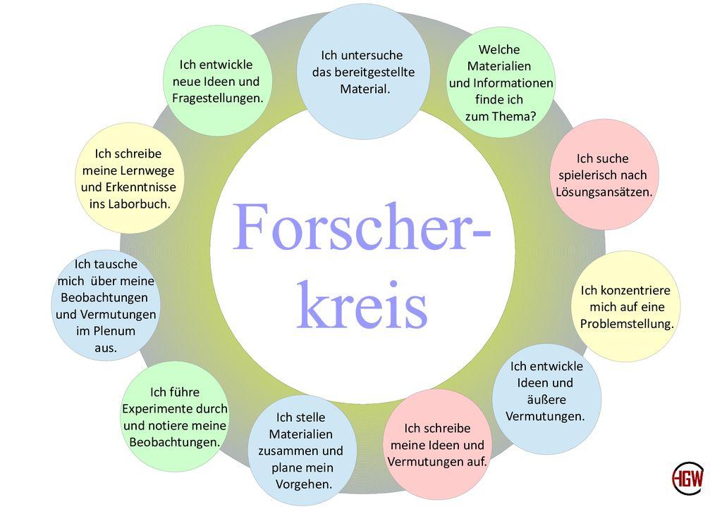 thumbnail of Forscherkreis-Schüler-große-Schrift